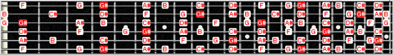 G# melodic minor scale
