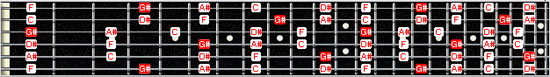 G# major pentatonic scale