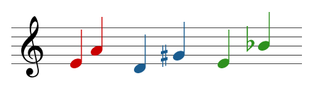 Examples of specific intervals